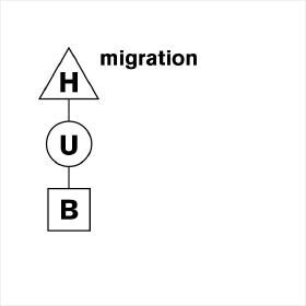 14_Migration_hub_1
